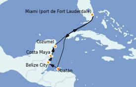 Itinéraire de la croisière Caraïbes de l'Ouest 8 jours à bord du Sky Princess