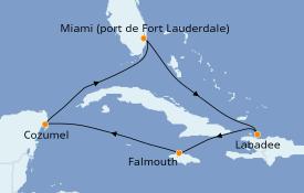 Itinéraire de la croisière Caraïbes de l'Ouest 8 jours à bord du Oasis of the Seas