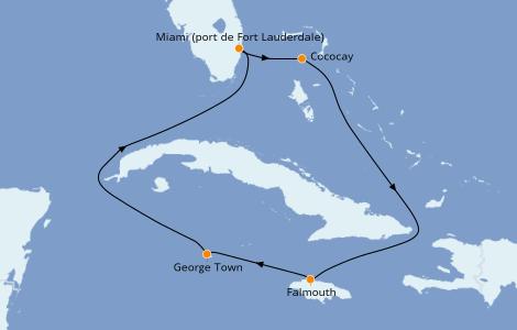 Itinéraire de la croisière Caraïbes de l'Ouest 6 jours à bord du Odyssey of the Seas