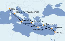 Itinéraire de la croisière Méditerranée 12 jours à bord du MSC Opera