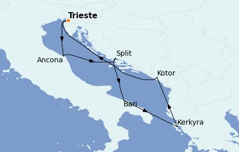 Itinéraire de la croisière Grèce & Adriatique 7 jours à bord du MSC Fantasia